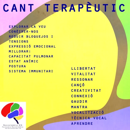cantterapeutic